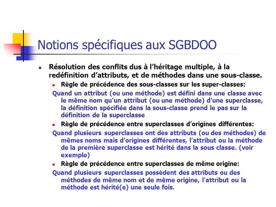 Résolution des conflits dus à l'héritage multiple, à la redéfinition d'attributs, et de méthodes dans une sous-classe.