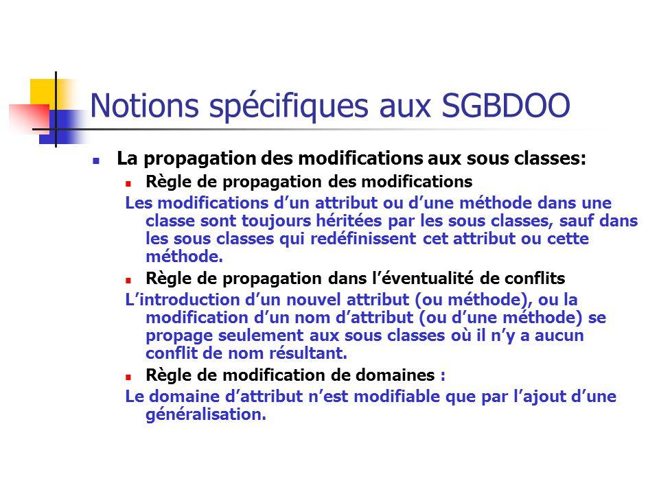 Notions spécifiques aux SGBDOO La propagation des modifications aux sous classes: Règle de propagation des modifications Les modifications d'un attribut ou d'une méthode dans une classe sont toujours héritées par les sous classes, sauf dans les sous classes qui redéfinissent cet attribut ou cette méthode.