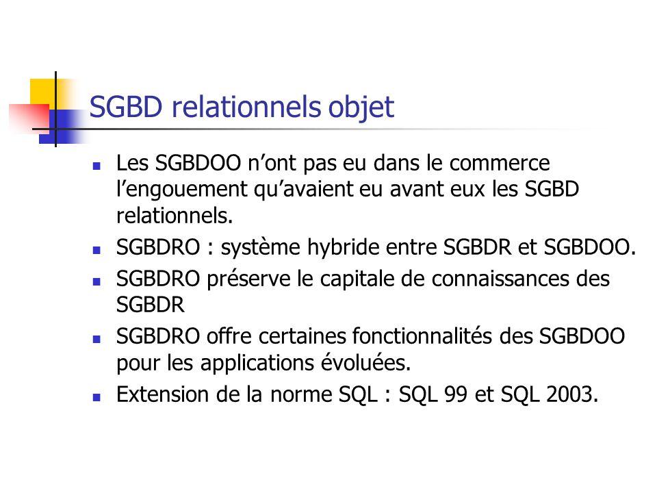 SGBD relationnels objet Les SGBDOO n'ont pas eu dans le commerce l'engouement qu'avaient eu avant eux les SGBD relationnels.