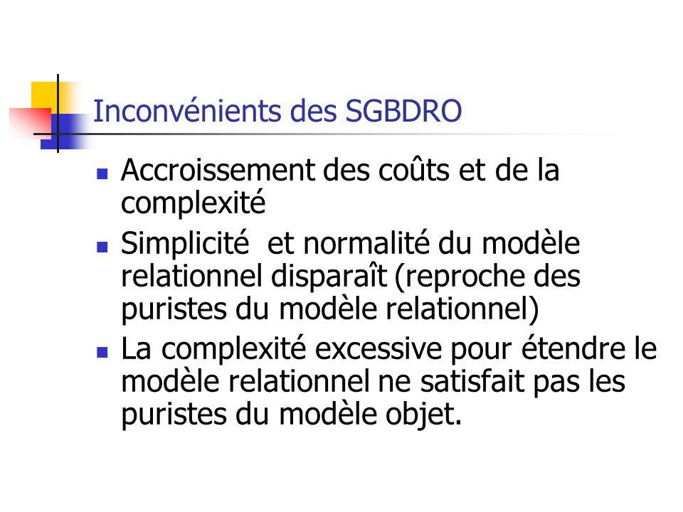 Inconvénients des SGBDRO Accroissement des coûts et de la complexité Simplicité et normalité du modèle relationnel disparaît (reproche des puristes du modèle relationnel) La complexité excessive pour étendre le modèle relationnel ne satisfait pas les puristes du modèle objet.