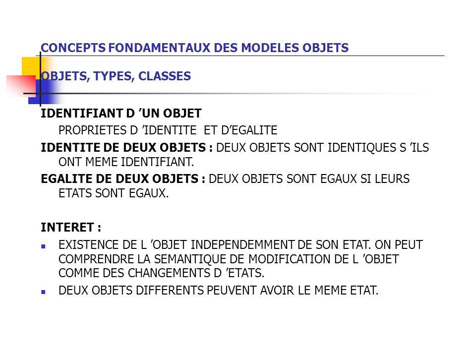 CONCEPTS FONDAMENTAUX DES MODELES OBJETS OBJETS, TYPES, CLASSES IDENTIFIANT D 'UN OBJET PROPRIETES D 'IDENTITE ET D'EGALITE IDENTITE DE DEUX OBJETS : DEUX OBJETS SONT IDENTIQUES S 'ILS ONT MEME IDENTIFIANT.