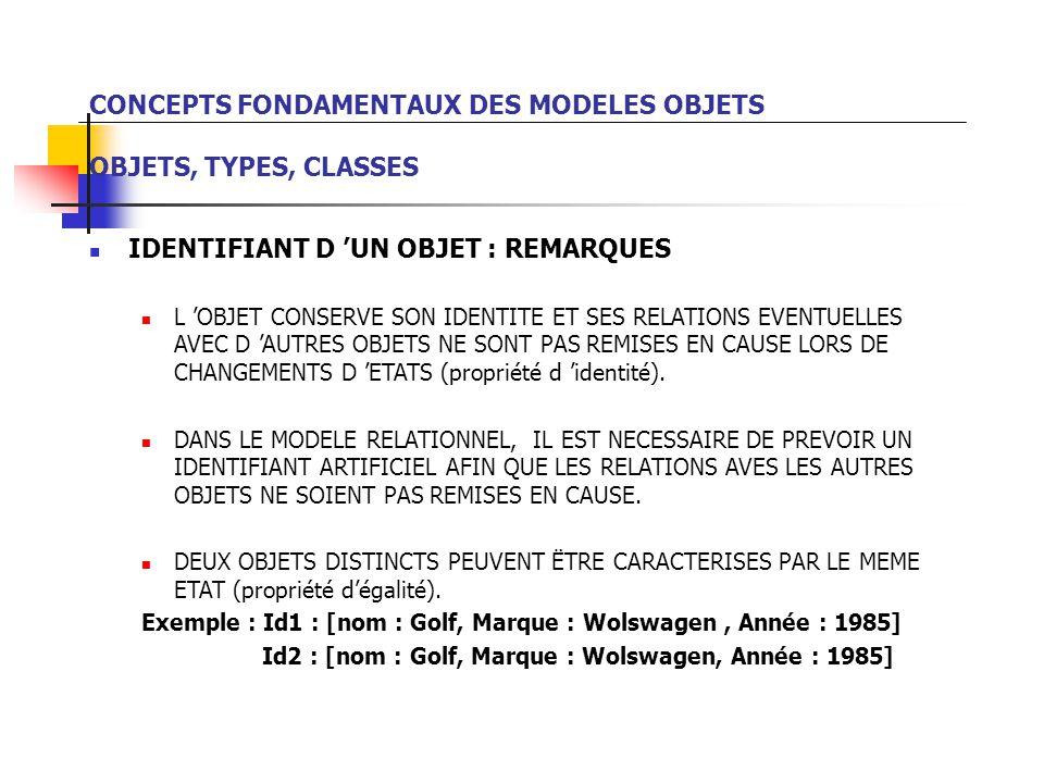 CONCEPTS FONDAMENTAUX DES MODELES OBJETS OBJETS, TYPES, CLASSES IDENTIFIANT D 'UN OBJET : REMARQUES L 'OBJET CONSERVE SON IDENTITE ET SES RELATIONS EVENTUELLES AVEC D 'AUTRES OBJETS NE SONT PAS REMISES EN CAUSE LORS DE CHANGEMENTS D 'ETATS (propriété d 'identité).