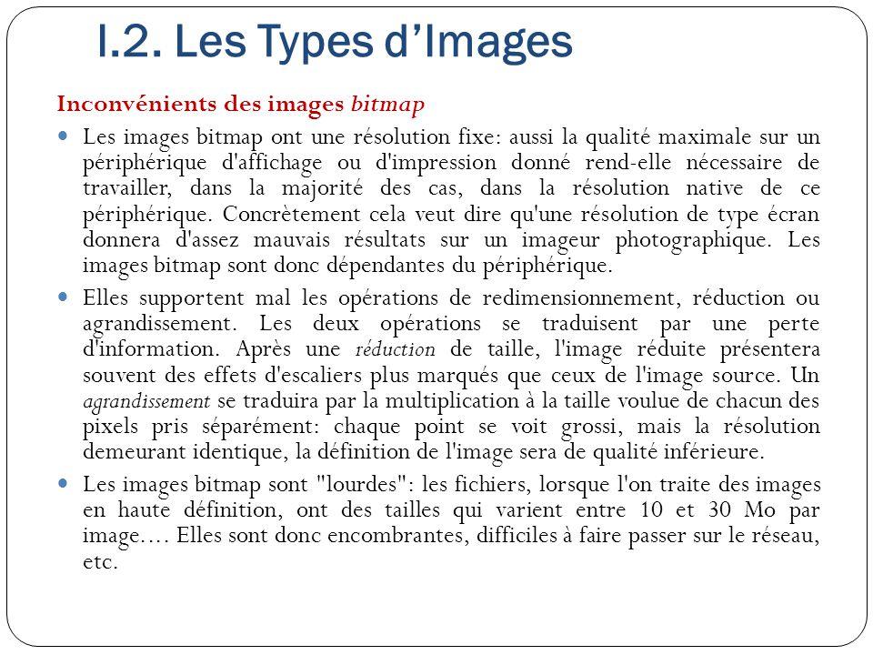 I.2. Les Types d'Images Inconvénients des images bitmap Les images bitmap ont une résolution fixe: aussi la qualité maximale sur un périphérique d'aff