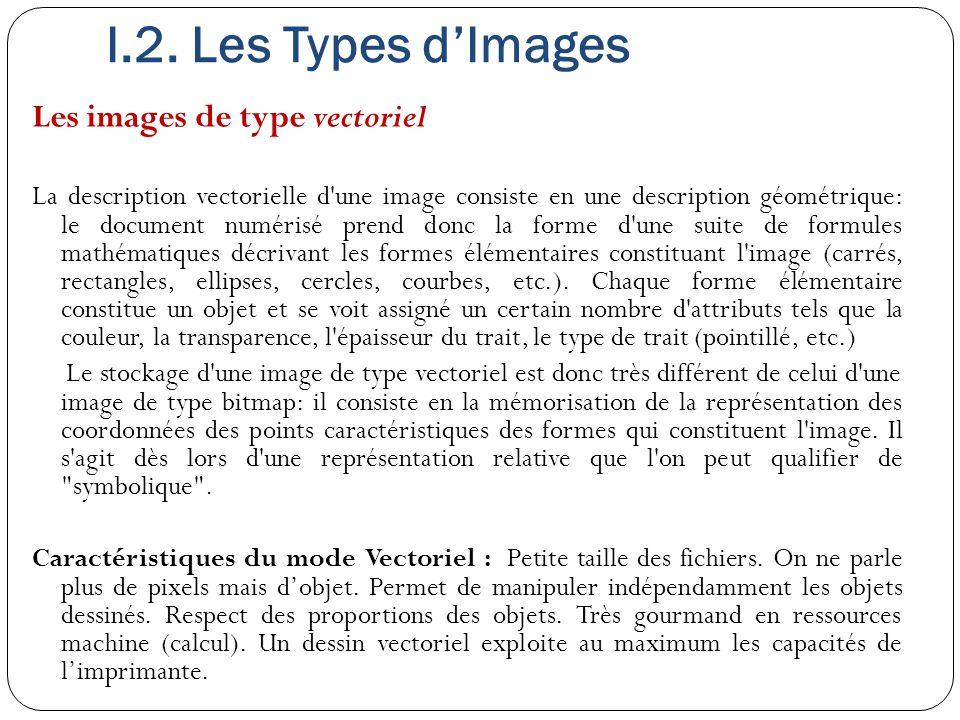 I.2. Les Types d'Images Les images de type vectoriel La description vectorielle d'une image consiste en une description géométrique: le document numér