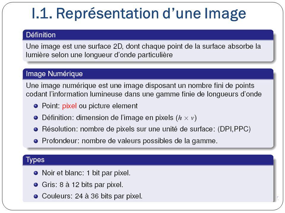 I.1. Représentation d'une Image