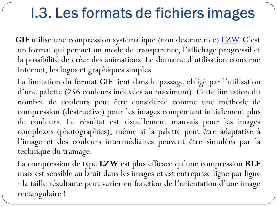 I.3. Les formats de fichiers images GIF utilise une compression systématique (non destructrice) LZW. C'est un format qui permet un mode de transparenc