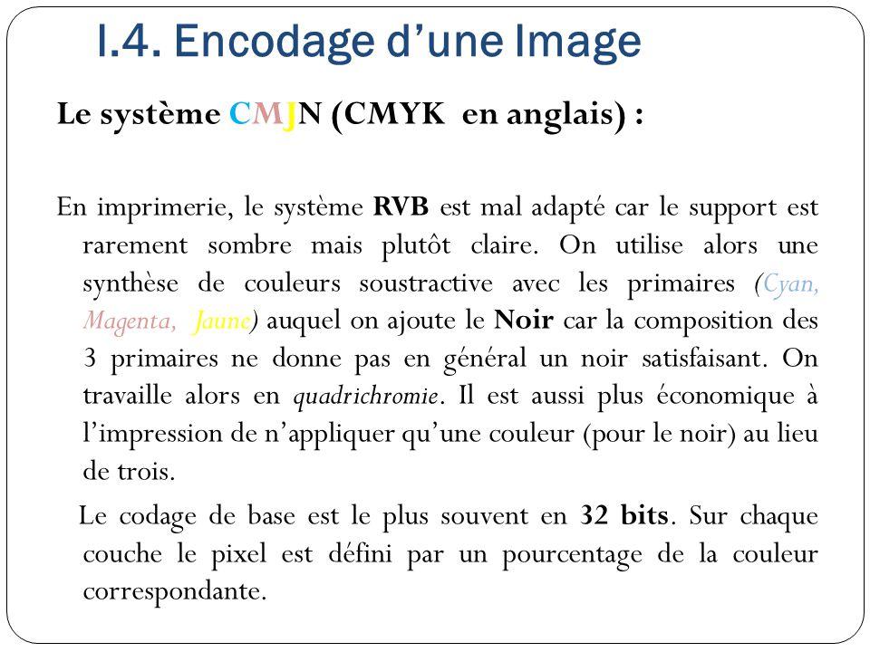 Le système CMJN (CMYK en anglais) : En imprimerie, le système RVB est mal adapté car le support est rarement sombre mais plutôt claire. On utilise alo