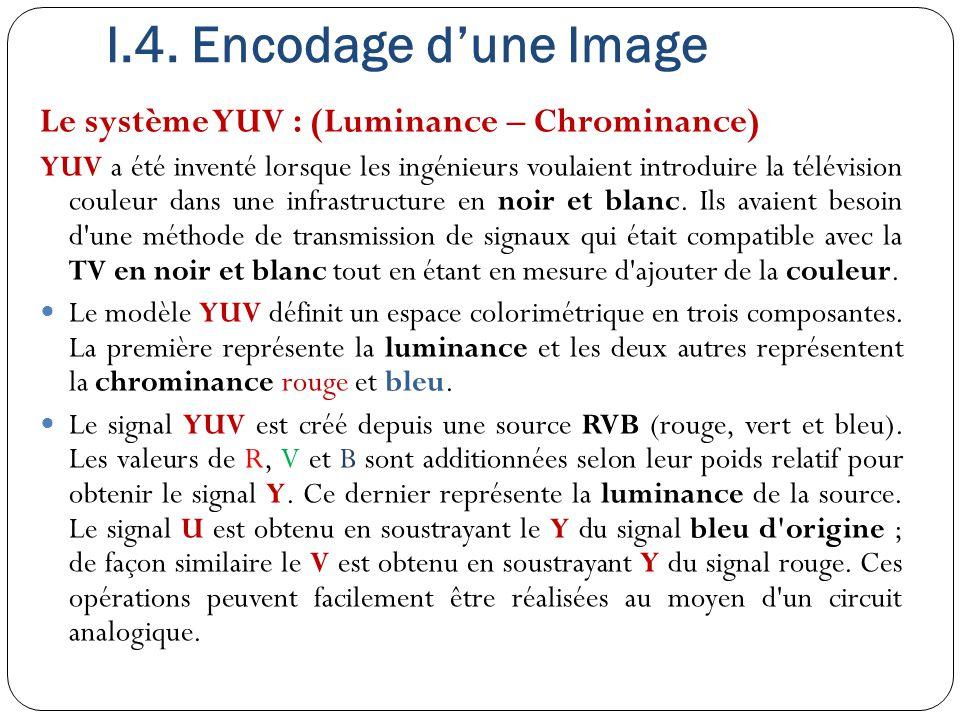Le système YUV : (Luminance – Chrominance) YUV a été inventé lorsque les ingénieurs voulaient introduire la télévision couleur dans une infrastructure