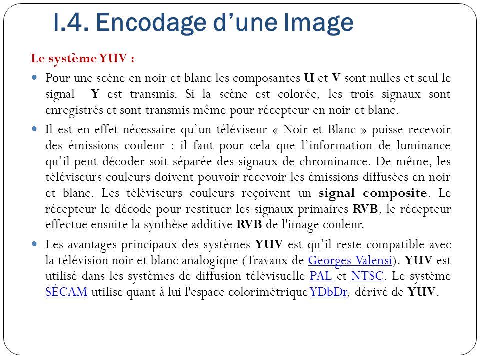 Le système YUV : Pour une scène en noir et blanc les composantes U et V sont nulles et seul le signal Y est transmis. Si la scène est colorée, les tro