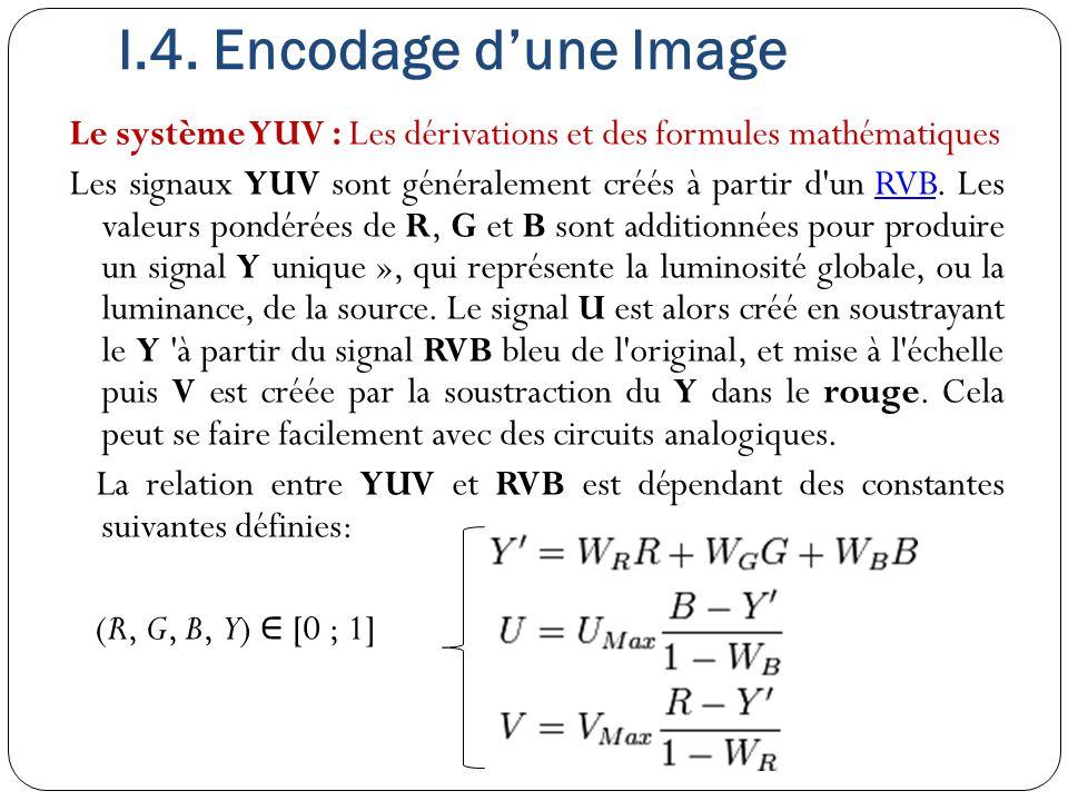 Le système YUV : Les dérivations et des formules mathématiques Les signaux YUV sont généralement créés à partir d'un RVB. Les valeurs pondérées de R,