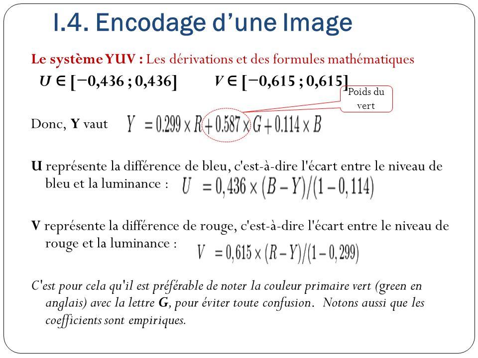 Le système YUV : Les dérivations et des formules mathématiques U ∈ [−0,436 ; 0,436] V ∈ [−0,615 ; 0,615] Donc, Y vaut U représente la différence de bl