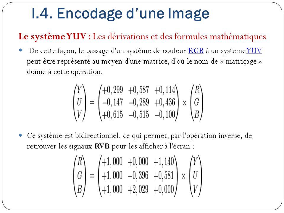 Le système YUV : Les dérivations et des formules mathématiques De cette façon, le passage d'un système de couleur RGB à un système YUV peut être repré