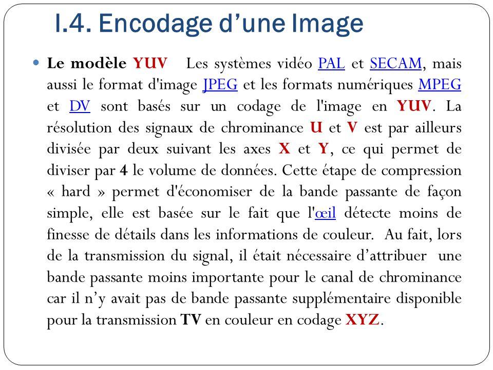 Le modèle YUV Les systèmes vidéo PAL et SECAM, mais aussi le format d'image JPEG et les formats numériques MPEG et DV sont basés sur un codage de l'im