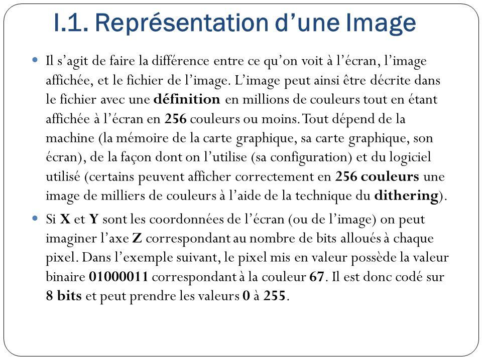 Le système YUV : Les dérivations et des formules mathématiques De cette façon, le passage d un système de couleur RGB à un système YUV peut être représenté au moyen d une matrice, d où le nom de « matriçage » donné à cette opération.RGBYUV Ce système est bidirectionnel, ce qui permet, par l opération inverse, de retrouver les signaux RVB pour les afficher à l écran : I.4.