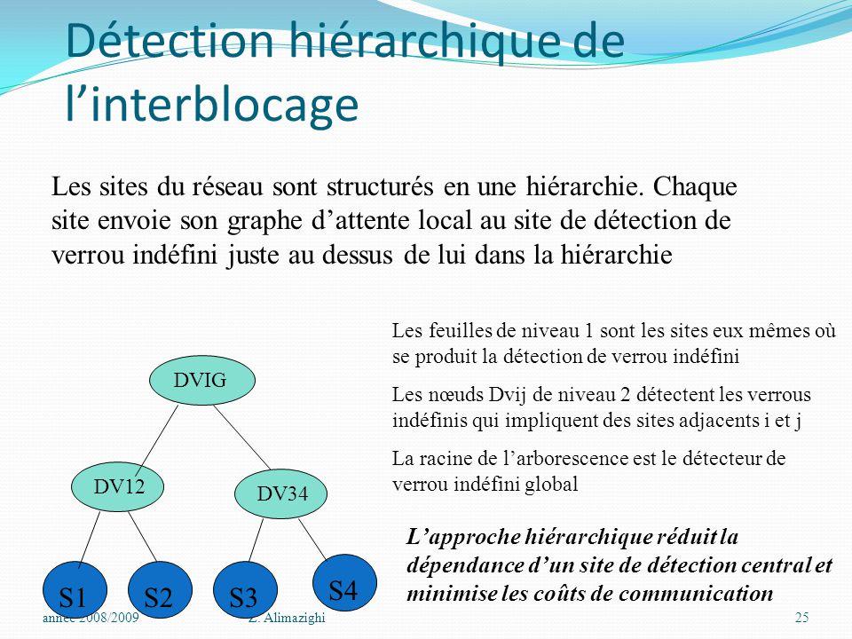 Détection hiérarchique de l'interblocage année 2008/2009Z. Alimazighi25 Les sites du réseau sont structurés en une hiérarchie. Chaque site envoie son