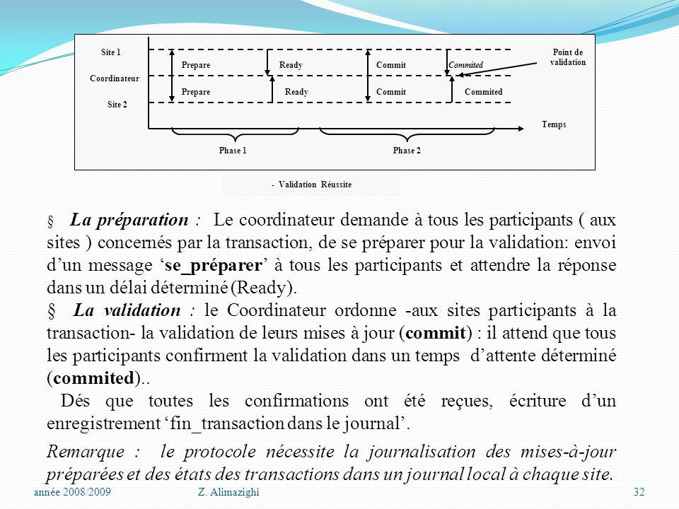  La préparation : Le coordinateur demande à tous les participants ( aux sites ) concernés par la transaction, de se préparer pour la validation: envo
