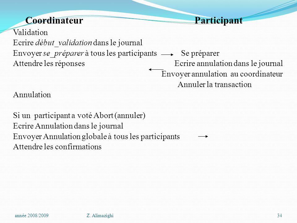 Coordinateur Participant Validation Ecrire début_validation dans le journal Envoyer se_préparer à tous les participants Se préparer Attendre les répon