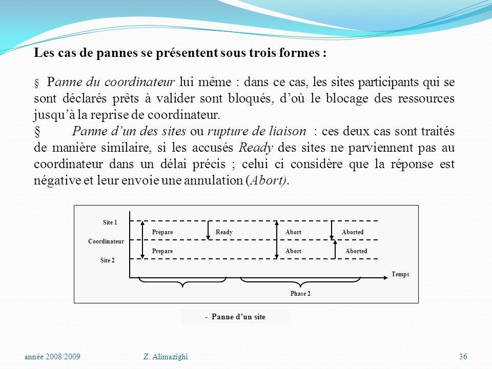 Les cas de pannes se présentent sous trois formes :  Panne du coordinateur lui même : dans ce cas, les sites participants qui se sont déclarés prêts