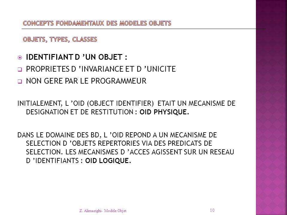  IDENTIFIANT D 'UN OBJET :  PROPRIETES D 'INVARIANCE ET D 'UNICITE  NON GERE PAR LE PROGRAMMEUR INITIALEMENT, L 'OID (OBJECT IDENTIFIER) ETAIT UN MECANISME DE DESIGNATION ET DE RESTITUTION : OID PHYSIQUE.