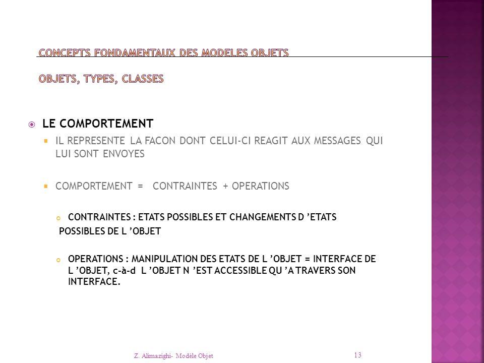  LE COMPORTEMENT  IL REPRESENTE LA FACON DONT CELUI-CI REAGIT AUX MESSAGES QUI LUI SONT ENVOYES  COMPORTEMENT = CONTRAINTES + OPERATIONS CONTRAINTES : ETATS POSSIBLES ET CHANGEMENTS D 'ETATS POSSIBLES DE L 'OBJET OPERATIONS : MANIPULATION DES ETATS DE L 'OBJET = INTERFACE DE L 'OBJET, c-à-d L 'OBJET N 'EST ACCESSIBLE QU 'A TRAVERS SON INTERFACE.