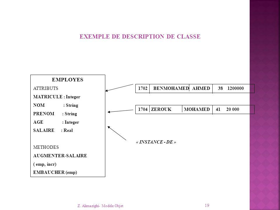 Z. Alimazighi- Modèle Objet 19 EXEMPLE DE DESCRIPTION DE CLASSE EMPLOYES ATTRIBUTS MATRICULE : Integer NOM : String PRENOM : String AGE : Integer SALA