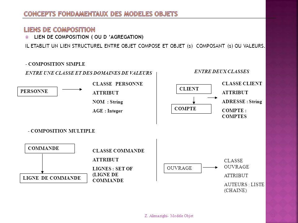  LIEN DE COMPOSITION ( OU D 'AGREGATION) IL ETABLIT UN LIEN STRUCTUREL ENTRE OBJET COMPOSE ET OBJET (s) COMPOSANT (s) OU VALEURS.