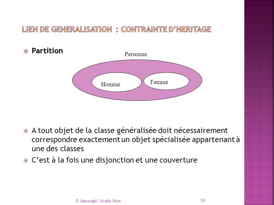  Partition  A tout objet de la classe généralisée doit nécessairement correspondre exactement un objet spécialisée appartenant à une des classes  C'est à la fois une disjonction et une couverture Z.