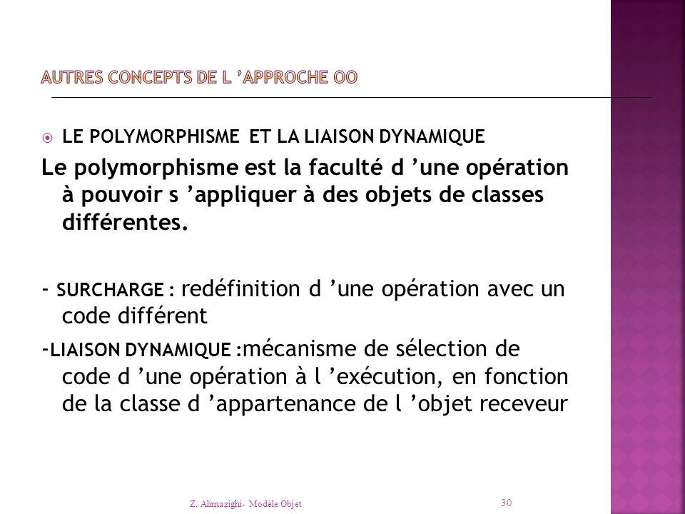  LE POLYMORPHISME ET LA LIAISON DYNAMIQUE Le polymorphisme est la faculté d 'une opération à pouvoir s 'appliquer à des objets de classes différentes.