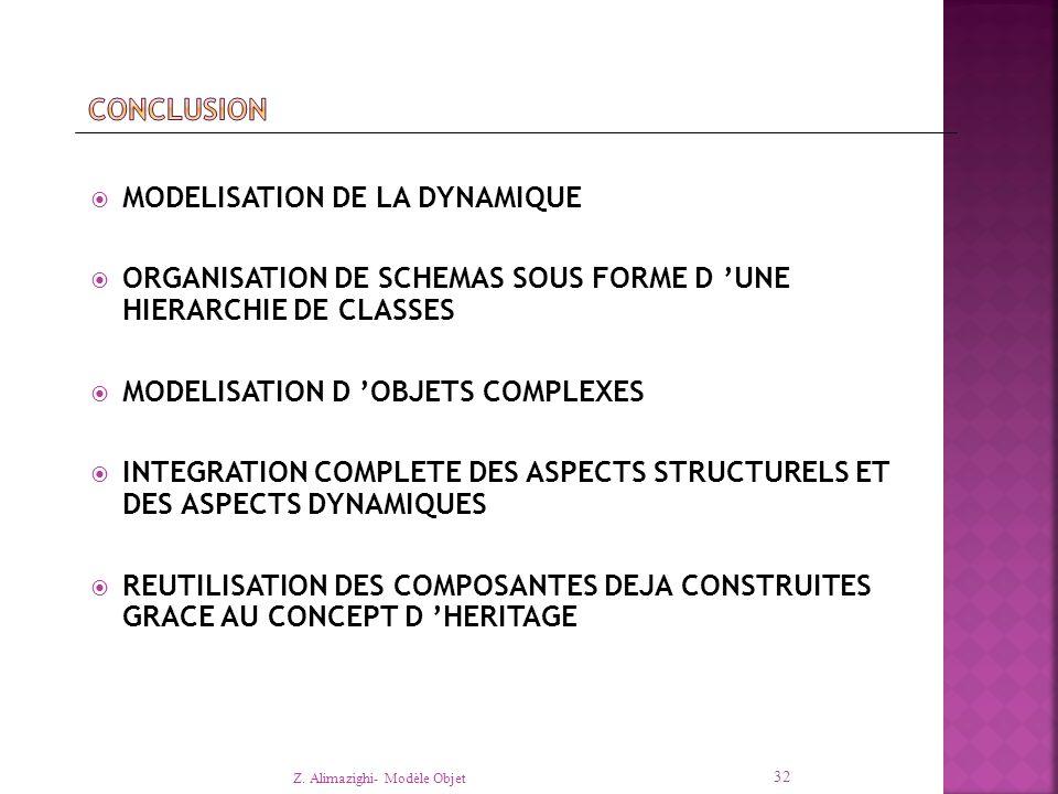  MODELISATION DE LA DYNAMIQUE  ORGANISATION DE SCHEMAS SOUS FORME D 'UNE HIERARCHIE DE CLASSES  MODELISATION D 'OBJETS COMPLEXES  INTEGRATION COMPLETE DES ASPECTS STRUCTURELS ET DES ASPECTS DYNAMIQUES  REUTILISATION DES COMPOSANTES DEJA CONSTRUITES GRACE AU CONCEPT D 'HERITAGE Z.