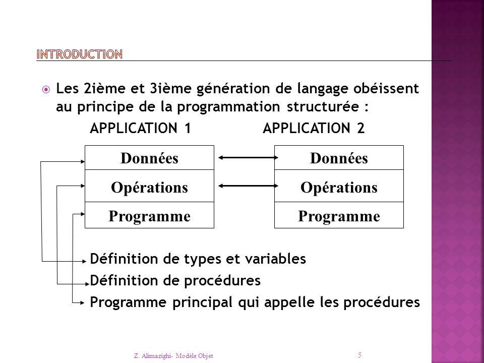  Les 2ième et 3ième génération de langage obéissent au principe de la programmation structurée : APPLICATION 1 APPLICATION 2 Définition de types et variables Définition de procédures Programme principal qui appelle les procédures Z.
