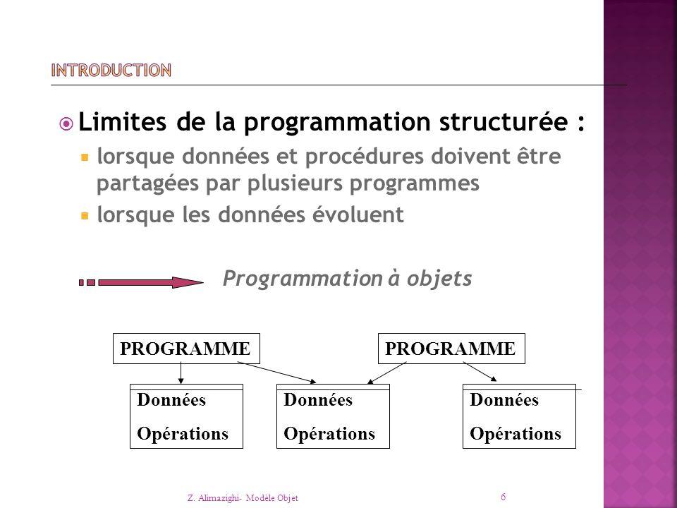  Limites de la programmation structurée :  lorsque données et procédures doivent être partagées par plusieurs programmes  lorsque les données évoluent Programmation à objets Z.