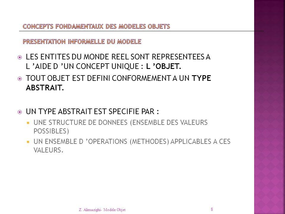  LES ENTITES DU MONDE REEL SONT REPRESENTEES A L 'AIDE D 'UN CONCEPT UNIQUE : L 'OBJET.