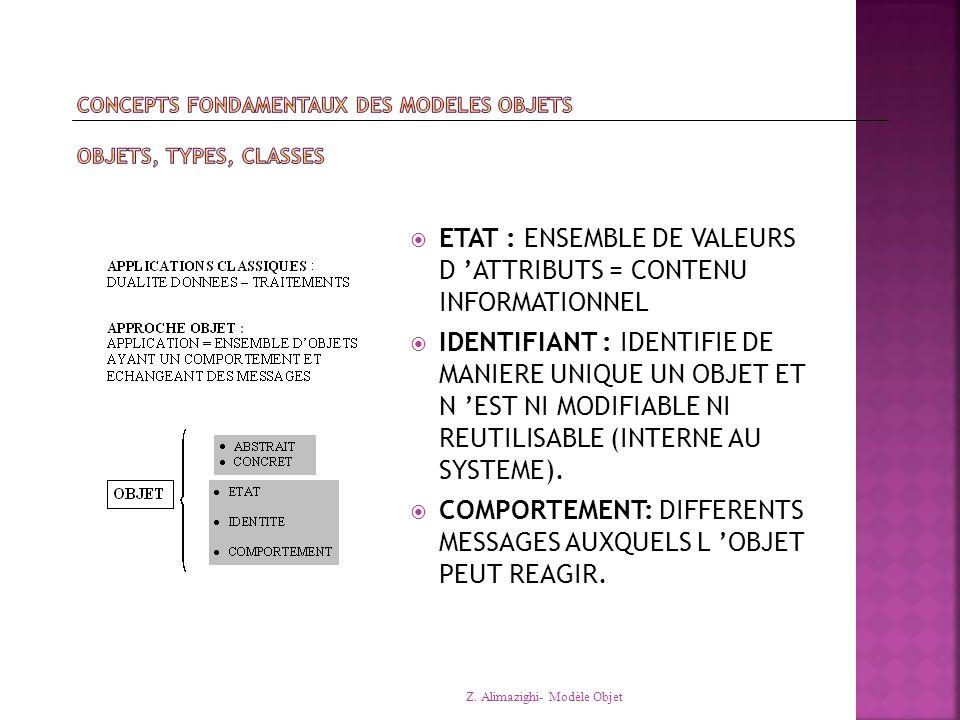  ETAT : ENSEMBLE DE VALEURS D 'ATTRIBUTS = CONTENU INFORMATIONNEL  IDENTIFIANT : IDENTIFIE DE MANIERE UNIQUE UN OBJET ET N 'EST NI MODIFIABLE NI REUTILISABLE (INTERNE AU SYSTEME).