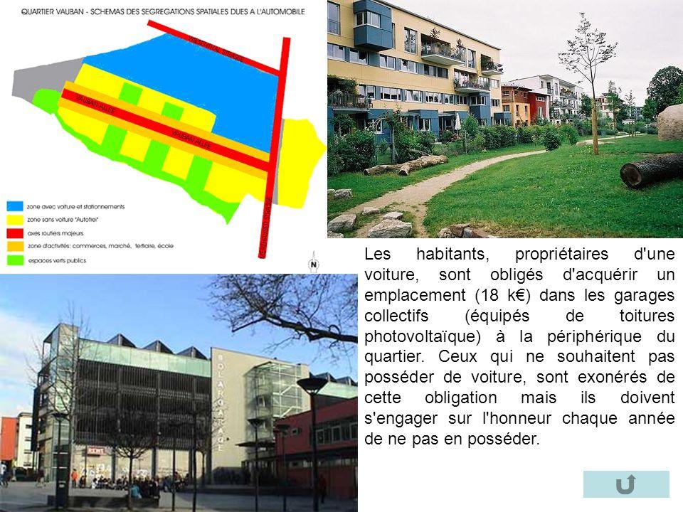 Les habitants, propriétaires d'une voiture, sont obligés d'acquérir un emplacement (18 k€) dans les garages collectifs (équipés de toitures photovolta