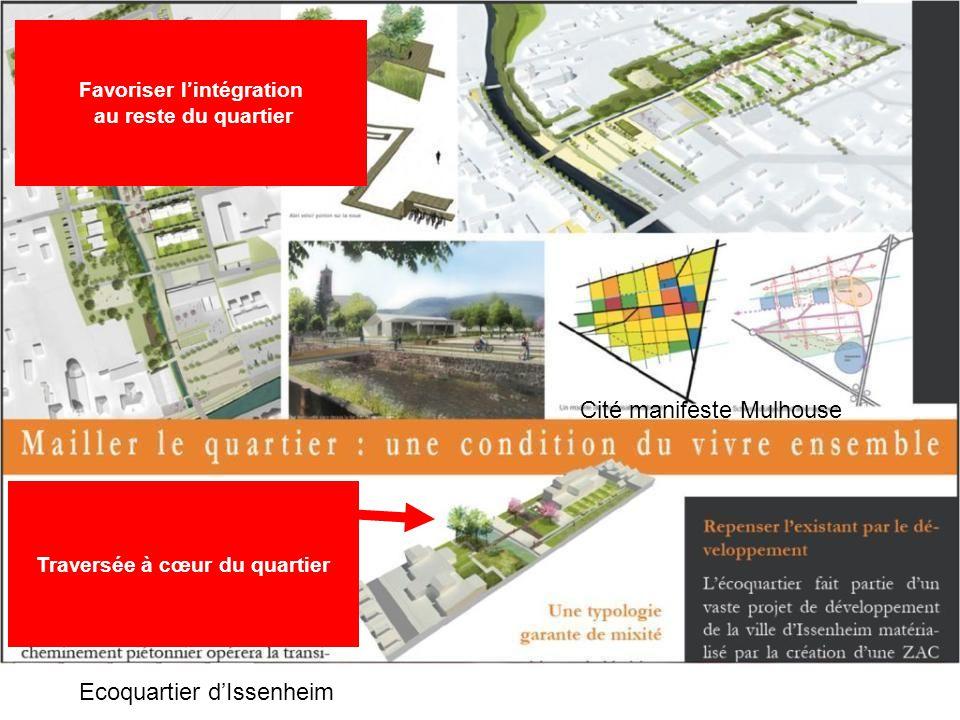 Cité manifeste Mulhouse Ecoquartier d'Issenheim Traversée à cœur du quartier Favoriser l'intégration au reste du quartier