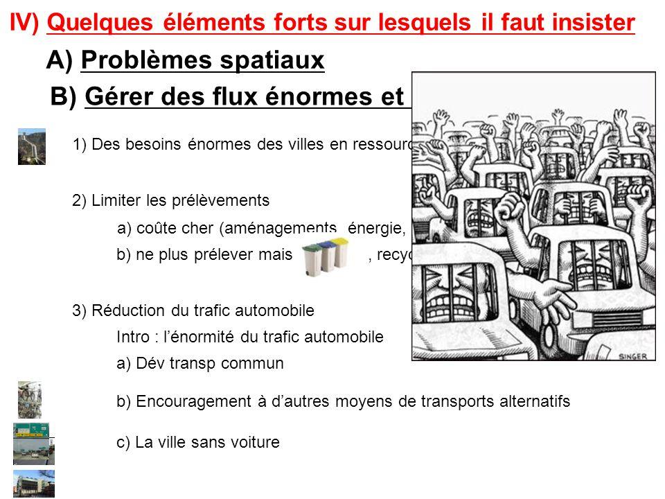 IV) Quelques éléments forts sur lesquels il faut insister A) Problèmes spatiaux B) Gérer des flux énormes et croissants 2) Limiter les prélèvements 1)