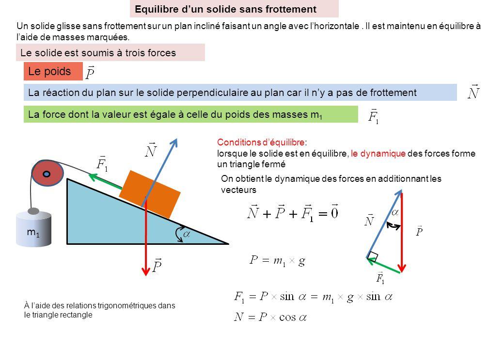 m1m1 Equilibre d'un solide sans frottement Un solide glisse sans frottement sur un plan incliné faisant un angle avec l'horizontale.