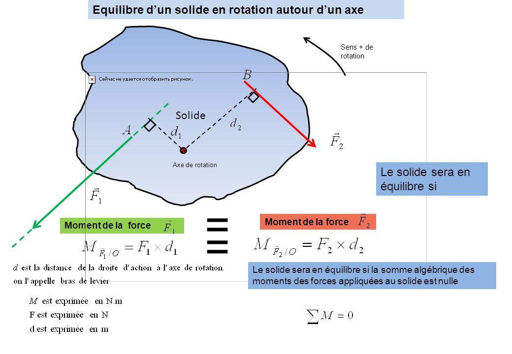 Solide Axe de rotation Sens + de rotation Equilibre d'un solide en rotation autour d'un axe Moment de la force Le solide sera en équilibre si = = Le solide sera en équilibre si la somme algébrique des moments des forces appliquées au solide est nulle
