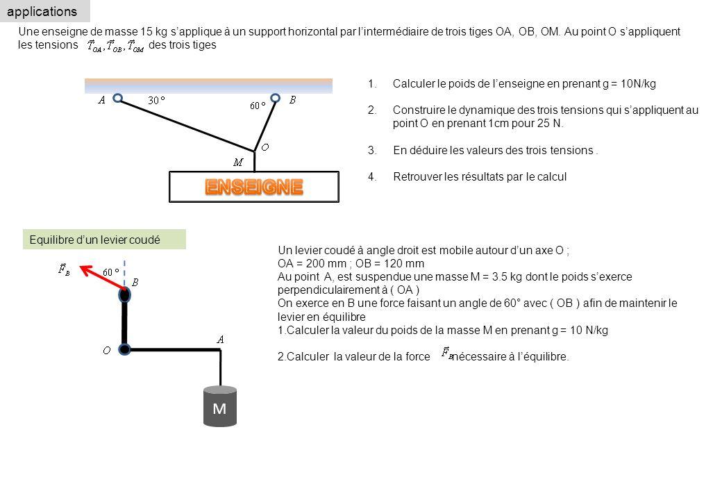 applications Une enseigne de masse 15 kg s'applique à un support horizontal par l'intermédiaire de trois tiges OA, OB, OM.