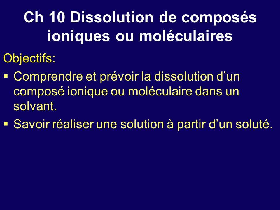Ch 10 Dissolution de composés ioniques ou moléculaires Objectifs:  Comprendre et prévoir la dissolution d'un composé ionique ou moléculaire dans un solvant.