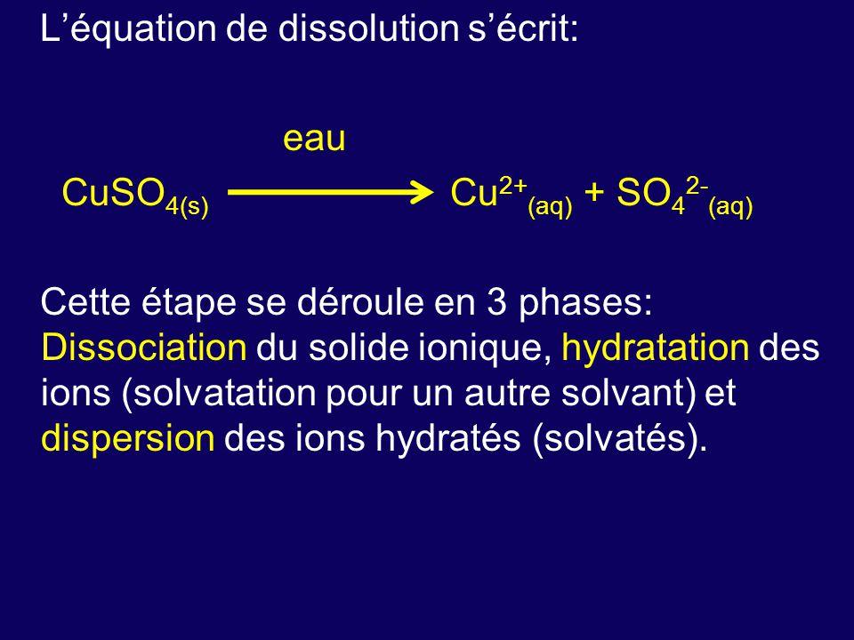 L'équation de dissolution s'écrit: eau CuSO 4(s) Cu 2+ (aq) + SO 4 2- (aq) Cette étape se déroule en 3 phases: Dissociation du solide ionique, hydratation des ions (solvatation pour un autre solvant) et dispersion des ions hydratés (solvatés).