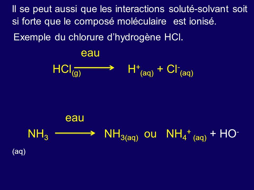 Il se peut aussi que les interactions soluté-solvant soit si forte que le composé moléculaire est ionisé.