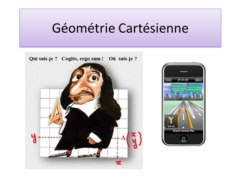 Géométrie Cartésienne