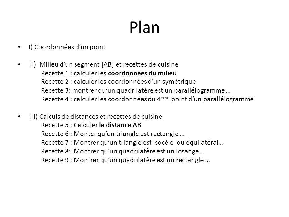 Plan I) Coordonnées d'un point II) Milieu d'un segment [AB] et recettes de cuisine Recette 1 : calculer les coordonnées du milieu Recette 2 : calculer