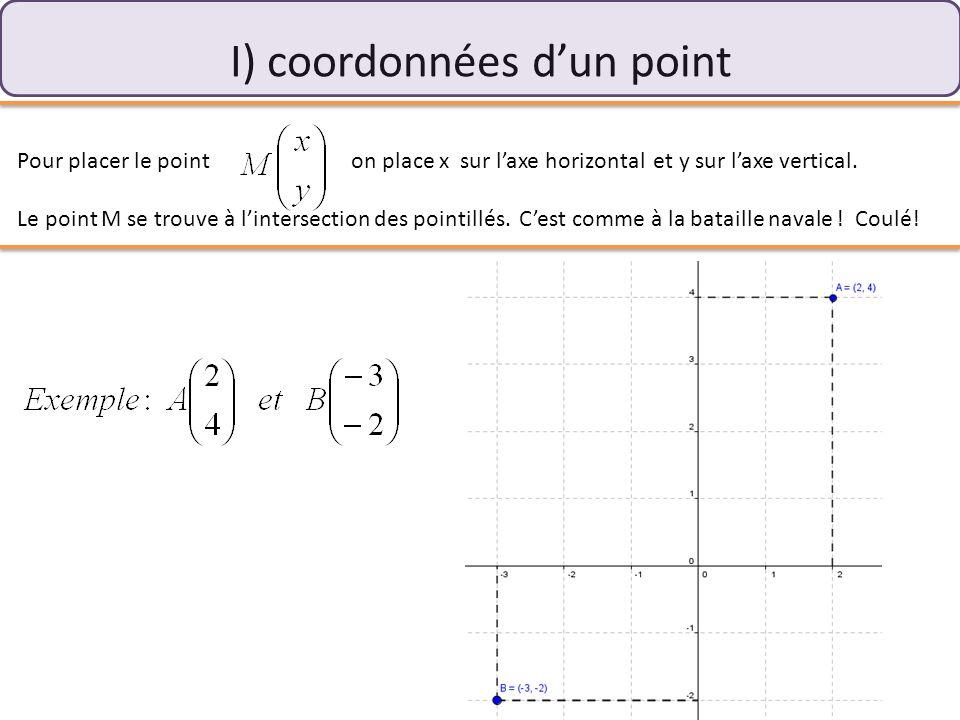 II) Milieu d 'un segment [AB] et Recettes de cuisine Recette 1 : calculer les coordonnées du milieu Connaitre par cœur .