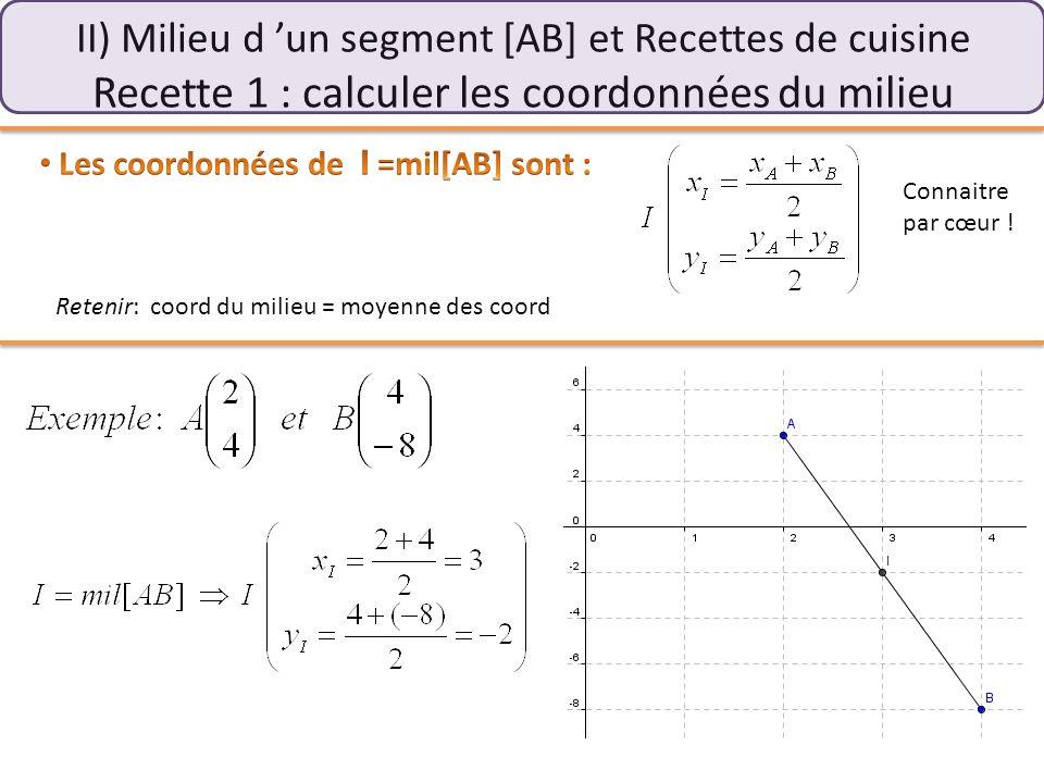II) Milieu d 'un segment [AB] et Recettes de cuisine Recette 1 : calculer les coordonnées du milieu Connaitre par cœur ! Retenir: coord du milieu = mo