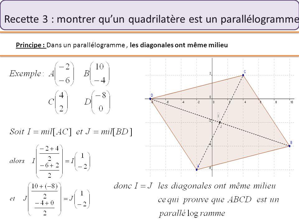 Recette 3 : montrer qu'un quadrilatère est un parallélogramme Principe : Dans un parallélogramme, les diagonales ont même milieu