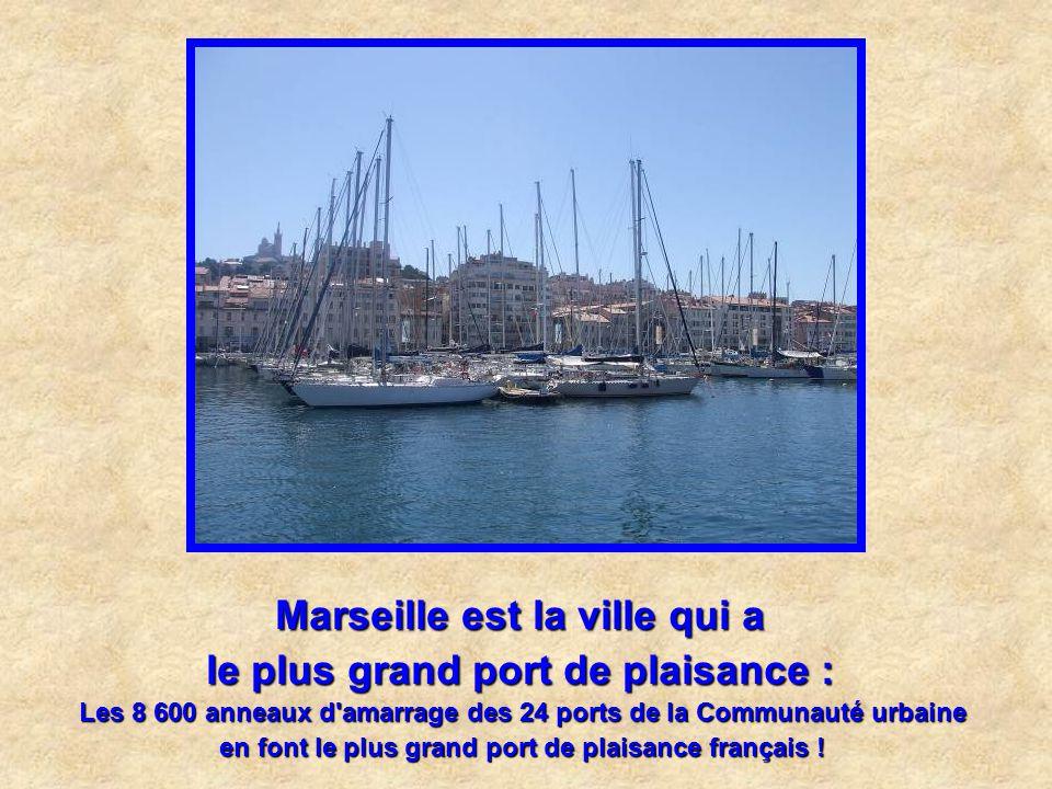 Marseille est la ville qui a la meilleure eau de France : titre décerné par le magazine Ça m'intéresse pour cette eau limpide qui vient de la Durance
