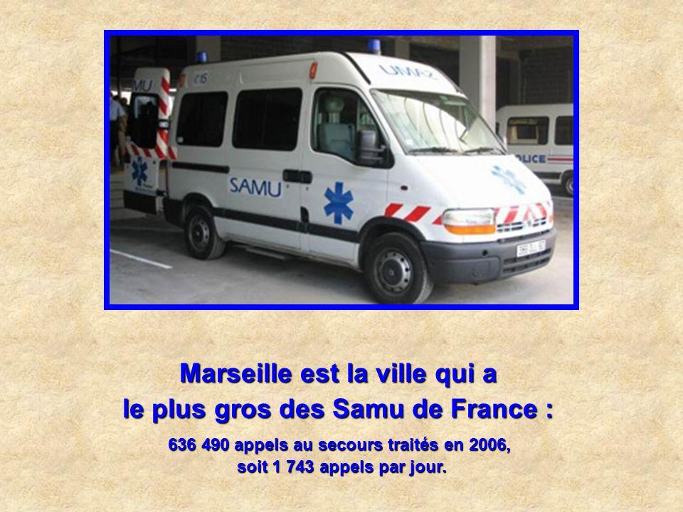 Marseille est la ville qui a le plus grand chantier hospitalier en cours en France : 1,1 milliard d'euros