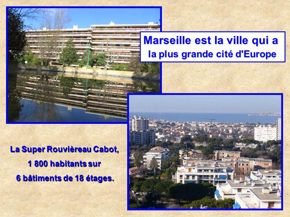 Marseille est la ville qui a le seul point de référence de l'altitude zéro en France : indiqué par le marégraphe, sur la Corniche.